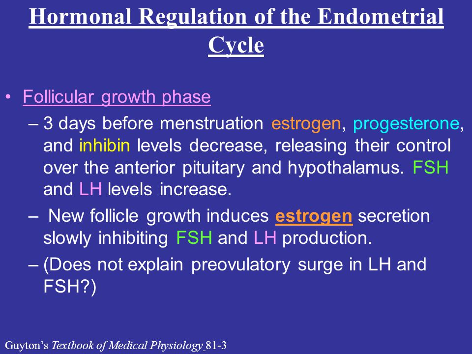 Hormonal Regulation of the Endometrial Cycle